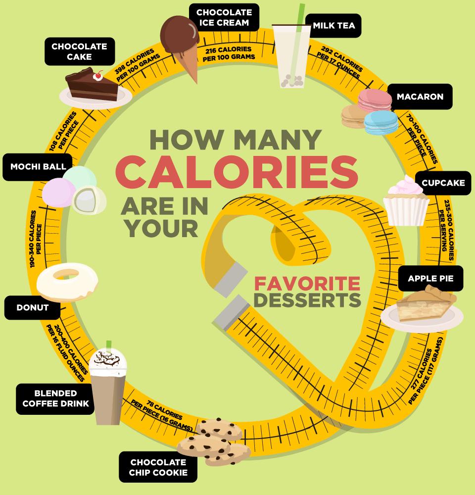 Table-des-calories-2.jpg